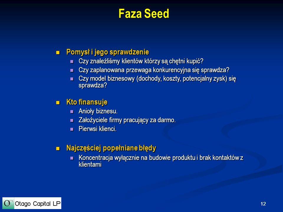 Faza Seed Pomysł i jego sprawdzenie Kto finansuje