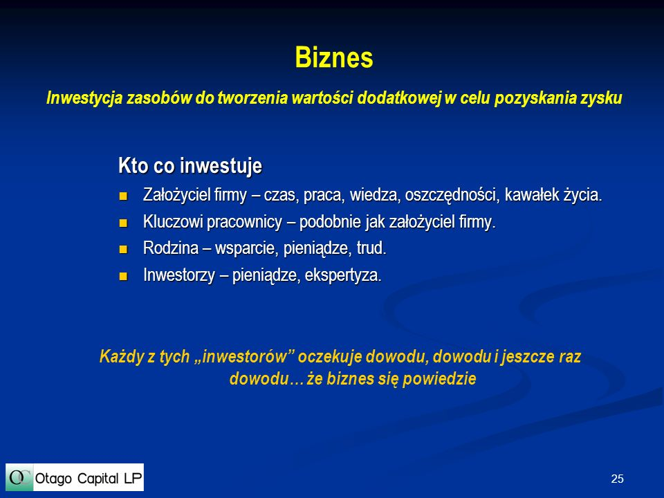 Biznes Kto co inwestuje