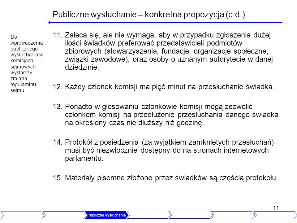 Publiczne wysłuchanie – konkretna propozycja (c.d.)