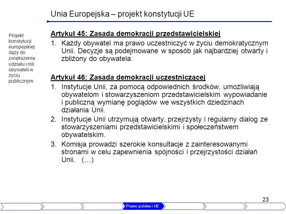 Unia Europejska – projekt konstytucji UE