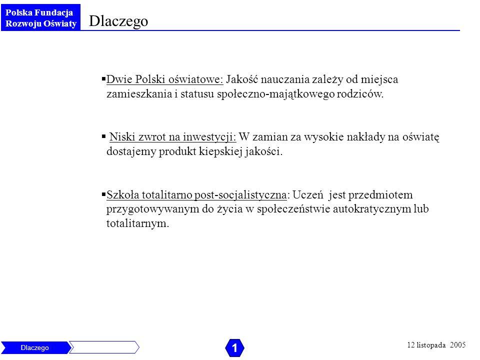 Dlaczego Dwie Polski oświatowe: Jakość nauczania zależy od miejsca zamieszkania i statusu społeczno-majątkowego rodziców.
