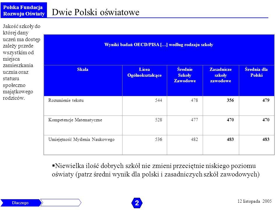 Dwie Polski oświatowe