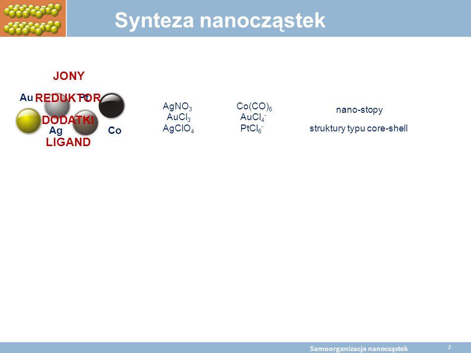 Samoorganizacja nanocz stek metali ppt video online pobierz for Metali online