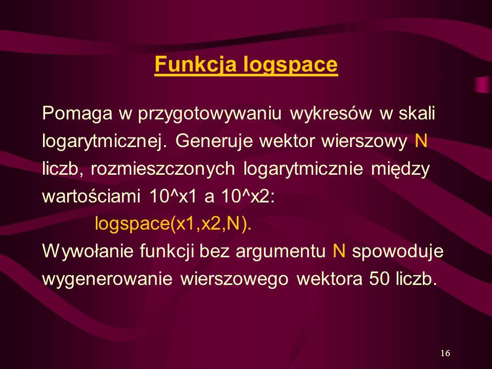 Funkcja logspace Pomaga w przygotowywaniu wykresów w skali