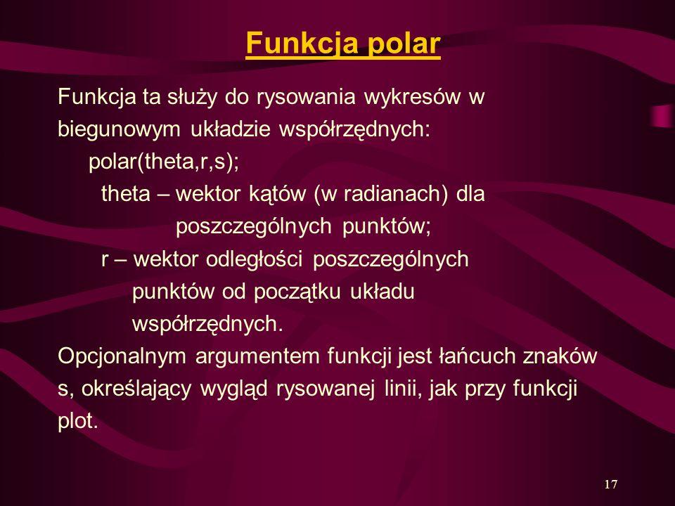 Funkcja polar Funkcja ta służy do rysowania wykresów w