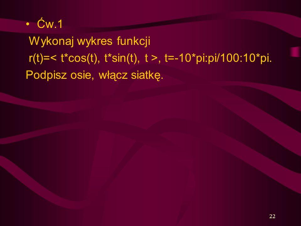 Ćw.1 Wykonaj wykres funkcji. r(t)=< t*cos(t), t*sin(t), t >, t=-10*pi:pi/100:10*pi.