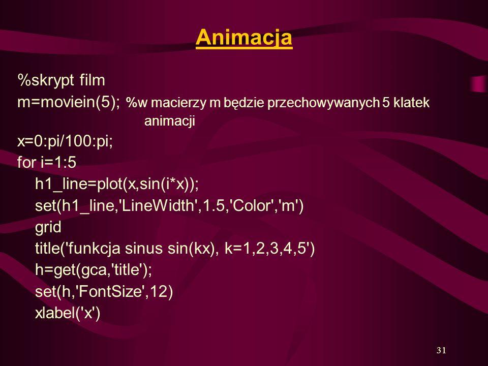 Animacja %skrypt film. m=moviein(5); %w macierzy m będzie przechowywanych 5 klatek. animacji. x=0:pi/100:pi;