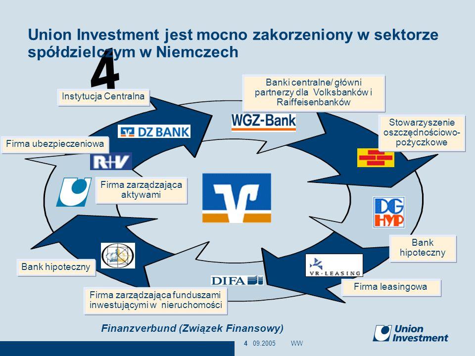 Banki centralne/ główni partnerzy dla Volksbanków i Raiffeisenbanków