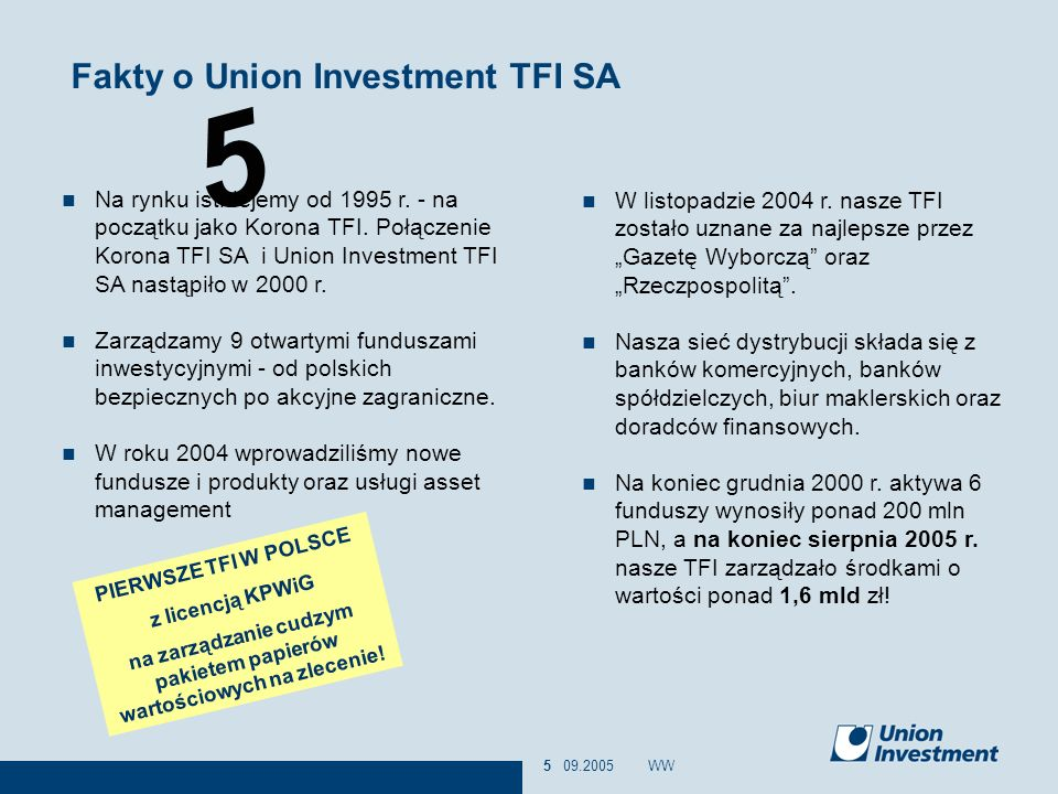 Fakty o Union Investment TFI SA