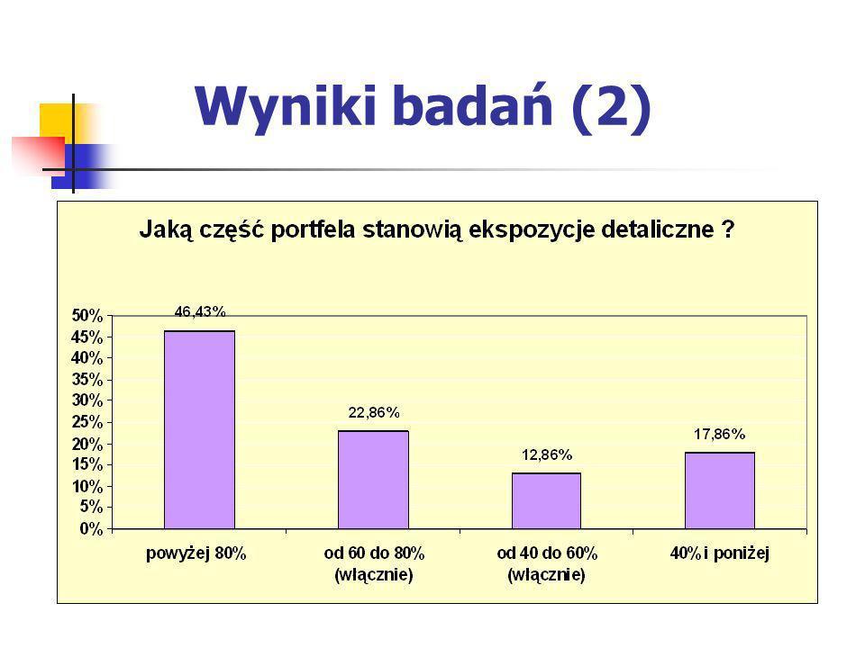 Wyniki badań (2)