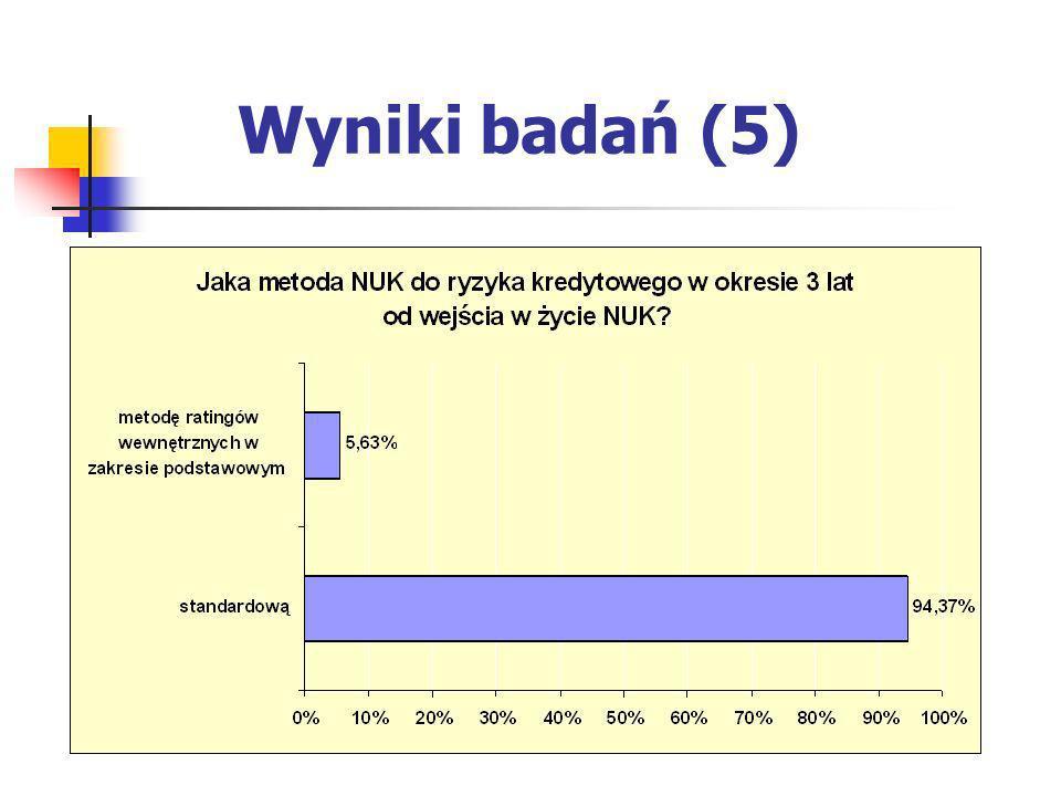 Wyniki badań (5)