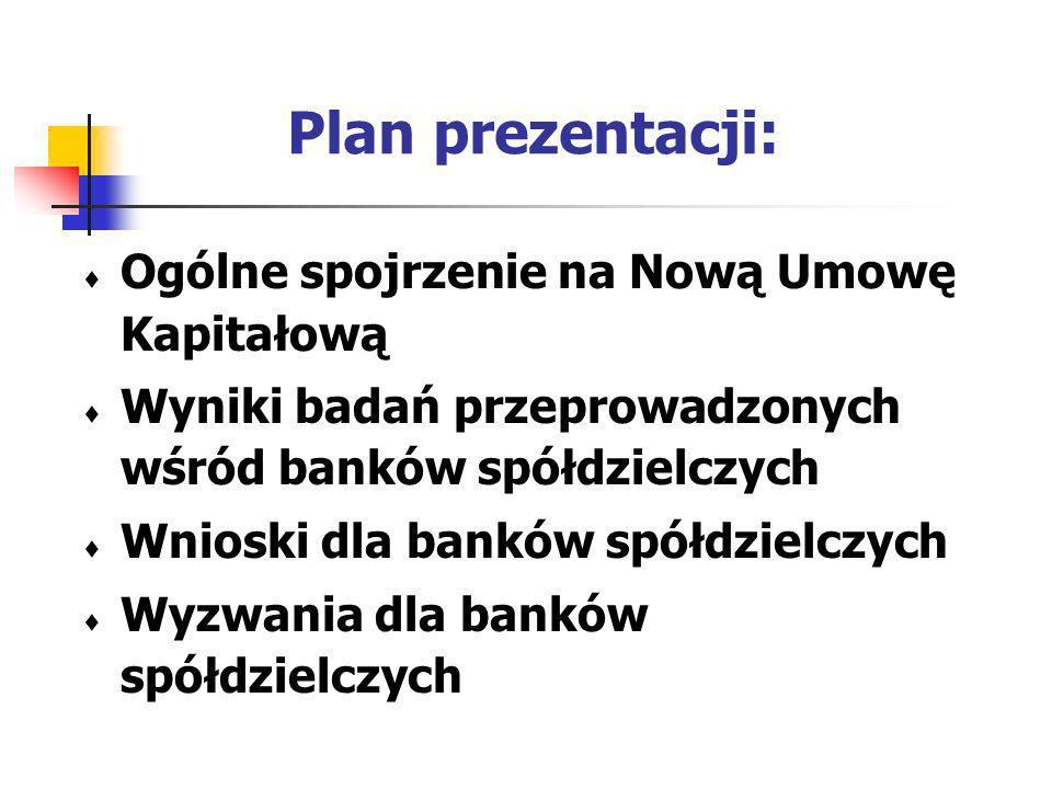 Plan prezentacji: Ogólne spojrzenie na Nową Umowę Kapitałową
