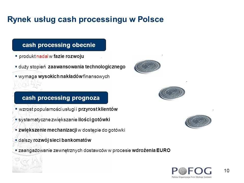 Rynek usług cash processingu w Polsce