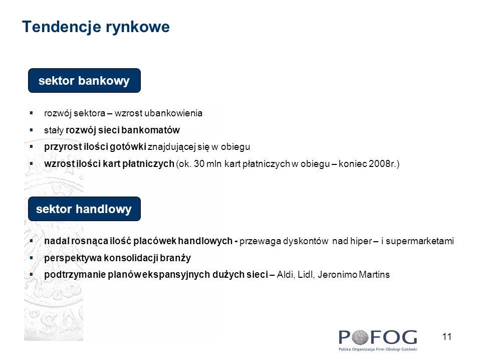 Tendencje rynkowe sektor bankowy sektor handlowy