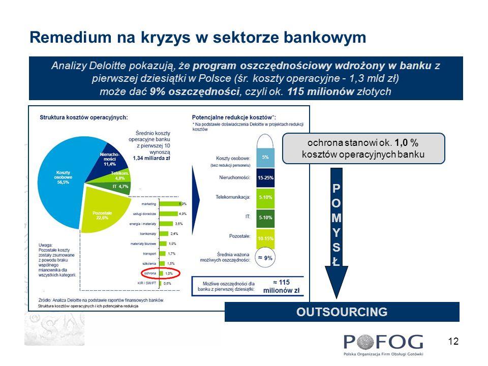 Remedium na kryzys w sektorze bankowym