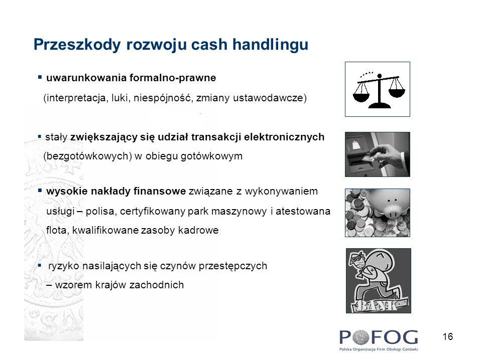 Przeszkody rozwoju cash handlingu