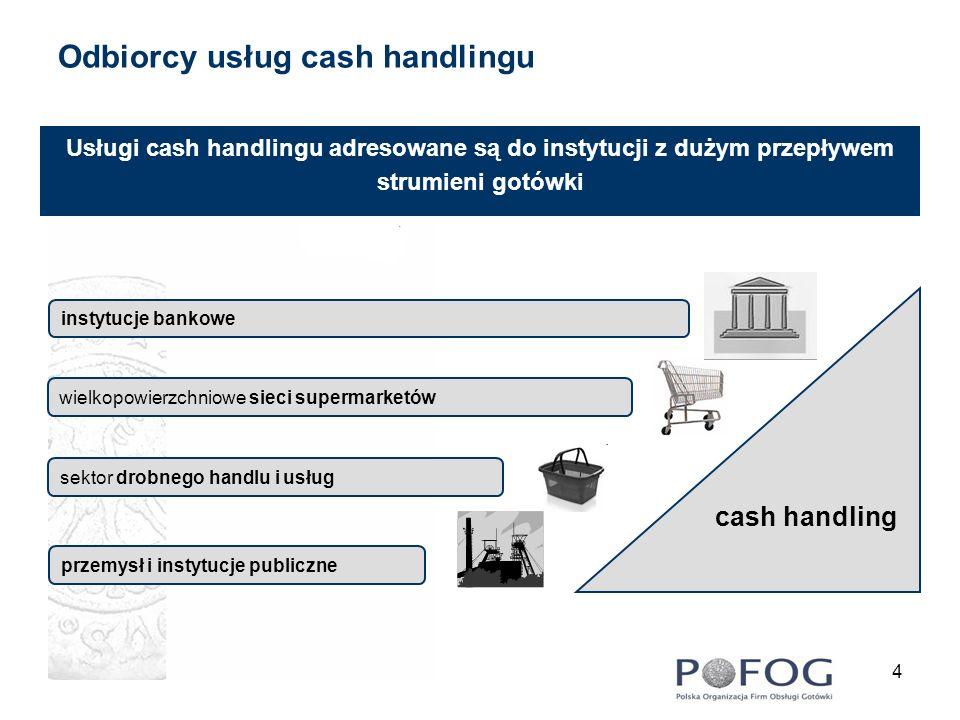 Odbiorcy usług cash handlingu