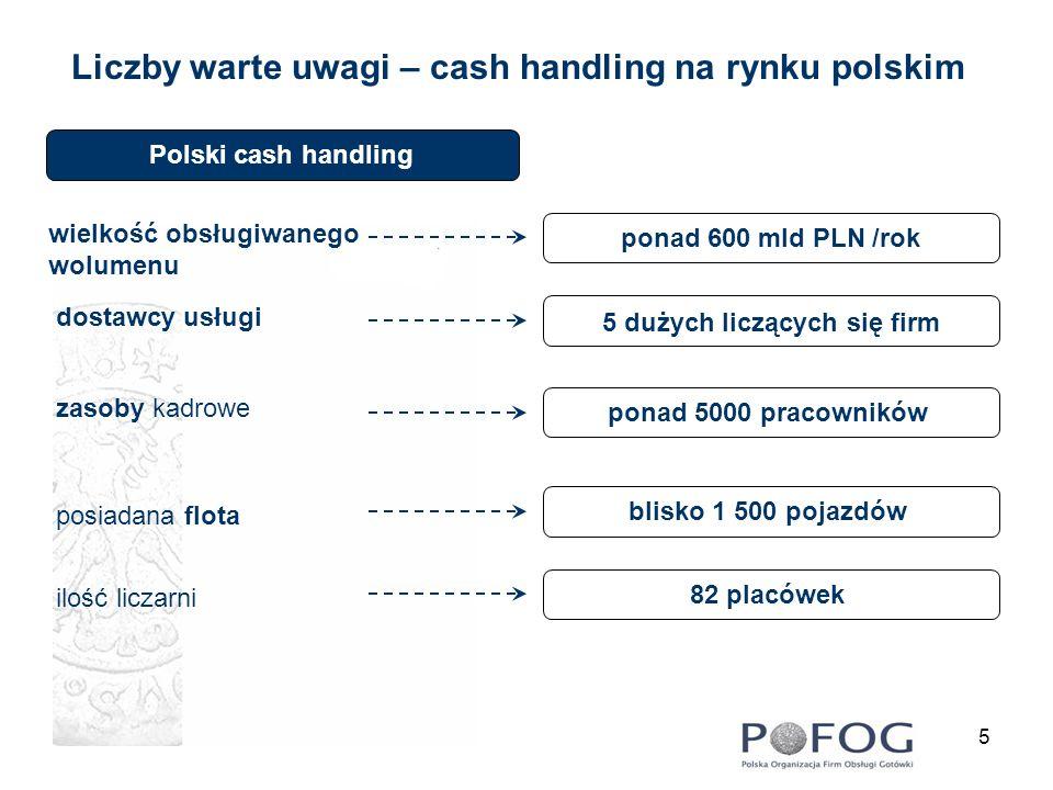 Liczby warte uwagi – cash handling na rynku polskim
