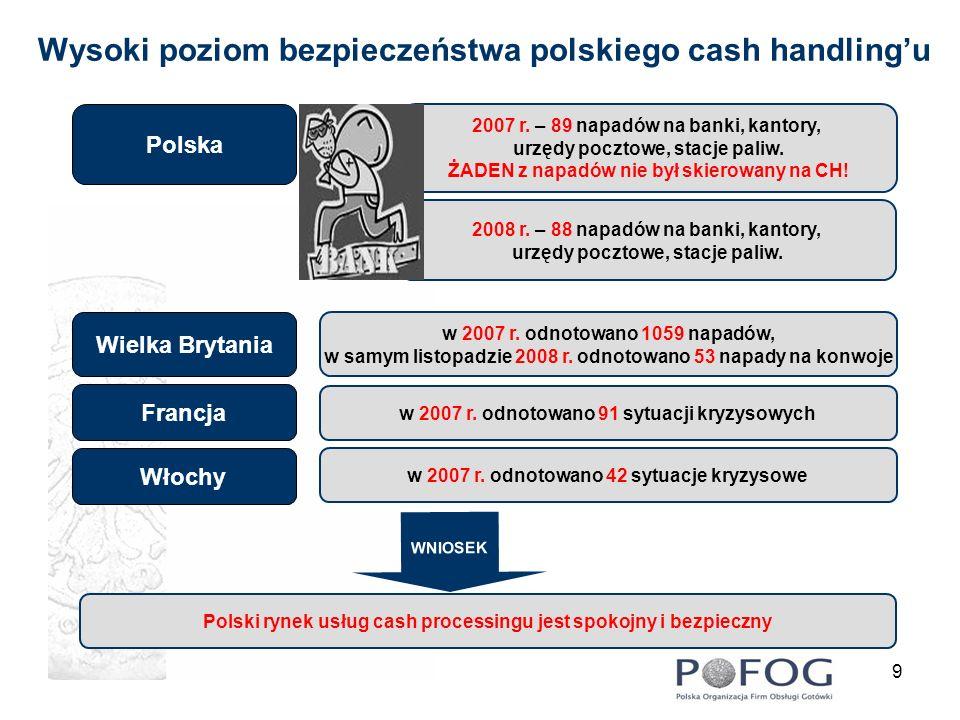Wysoki poziom bezpieczeństwa polskiego cash handling'u