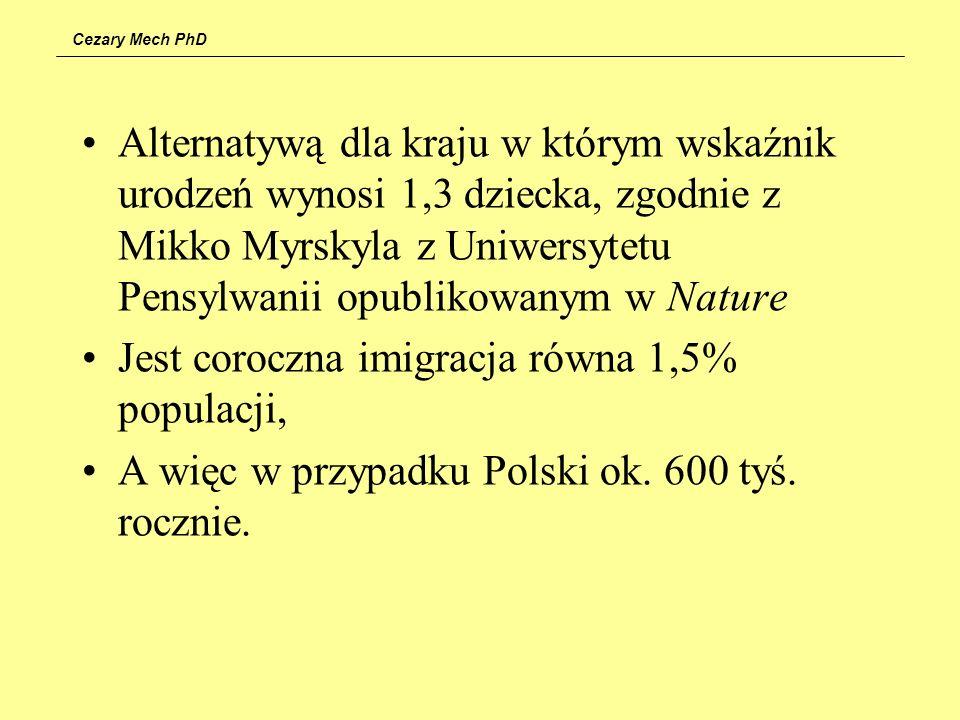 Alternatywą dla kraju w którym wskaźnik urodzeń wynosi 1,3 dziecka, zgodnie z Mikko Myrskyla z Uniwersytetu Pensylwanii opublikowanym w Nature