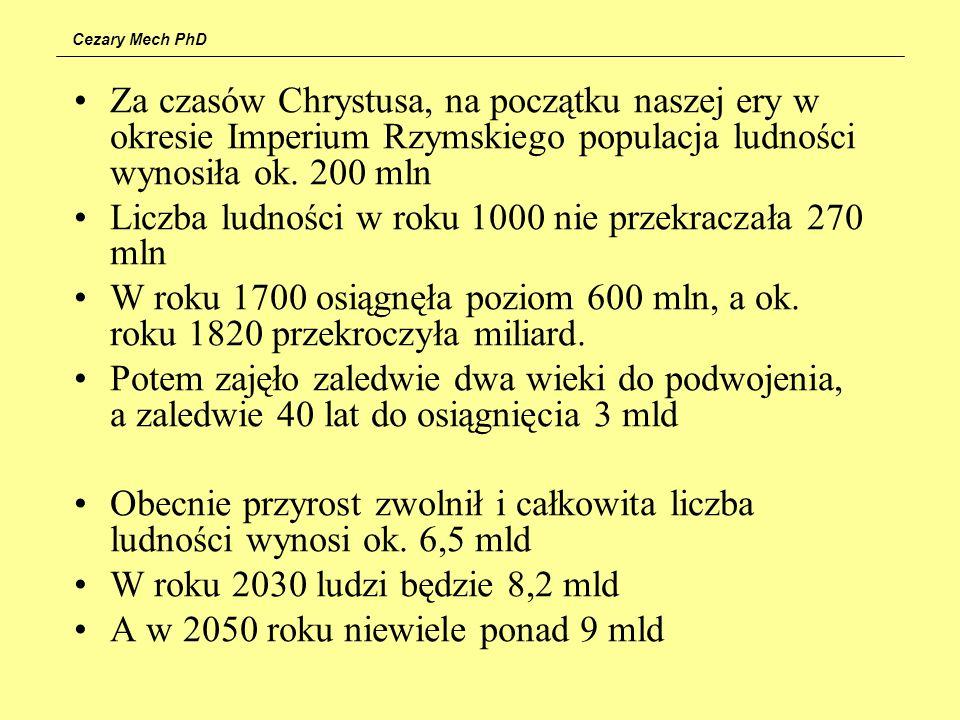 Za czasów Chrystusa, na początku naszej ery w okresie Imperium Rzymskiego populacja ludności wynosiła ok. 200 mln
