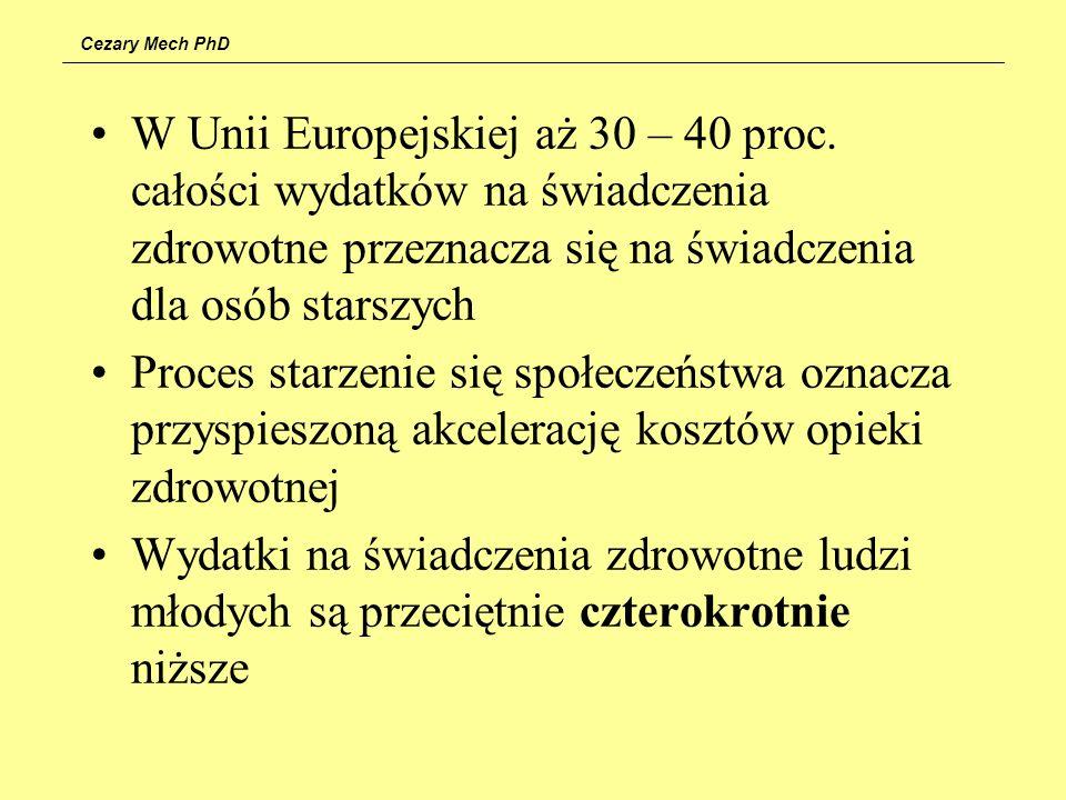 W Unii Europejskiej aż 30 – 40 proc