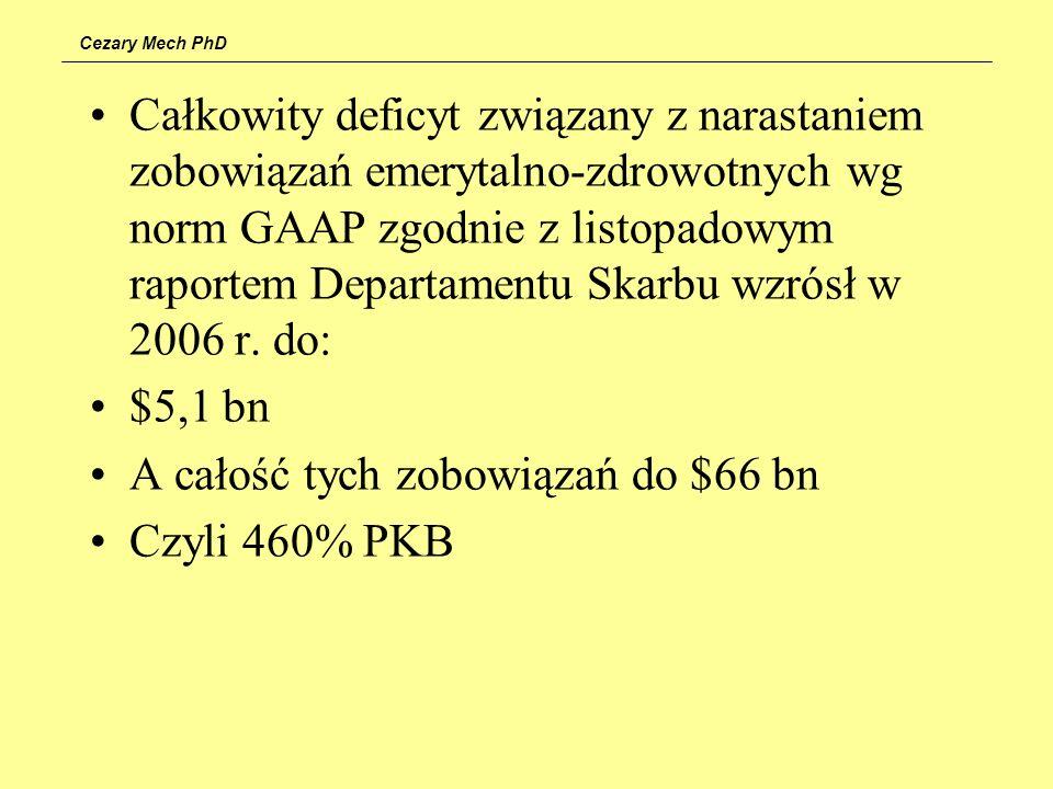 Całkowity deficyt związany z narastaniem zobowiązań emerytalno-zdrowotnych wg norm GAAP zgodnie z listopadowym raportem Departamentu Skarbu wzrósł w 2006 r. do: