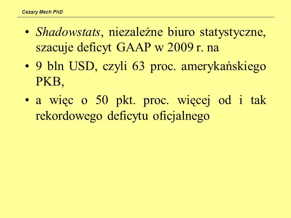 Shadowstats, niezależne biuro statystyczne, szacuje deficyt GAAP w 2009 r. na