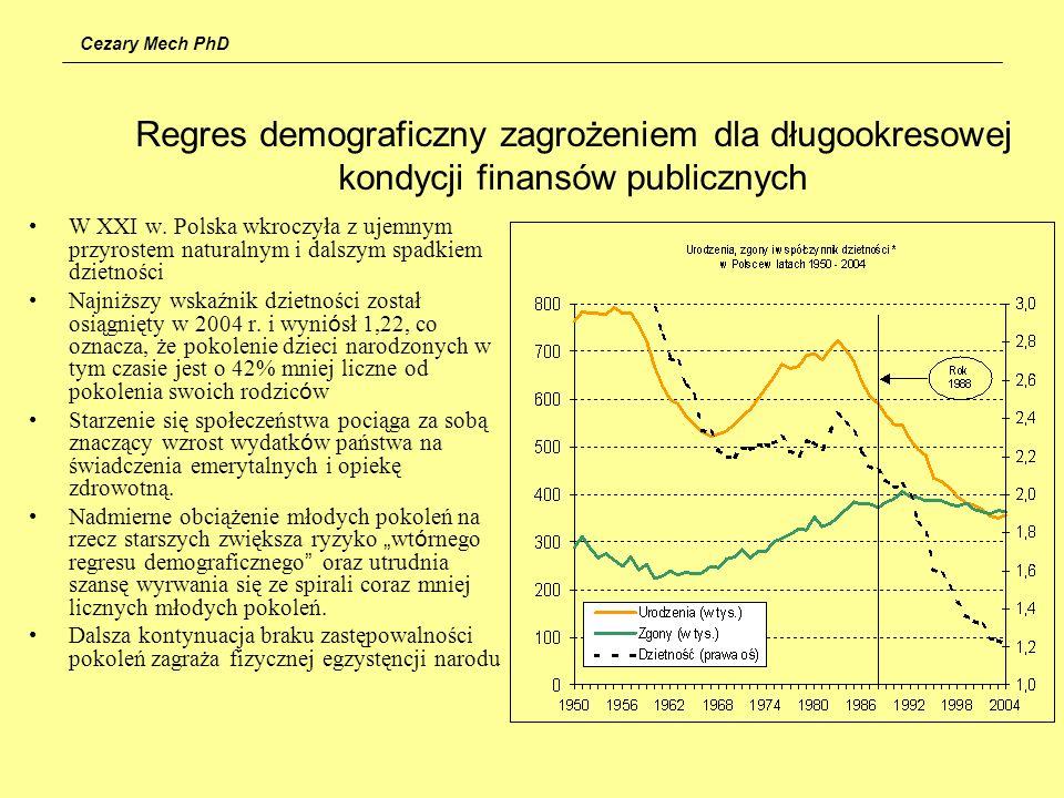 Regres demograficzny zagrożeniem dla długookresowej kondycji finansów publicznych