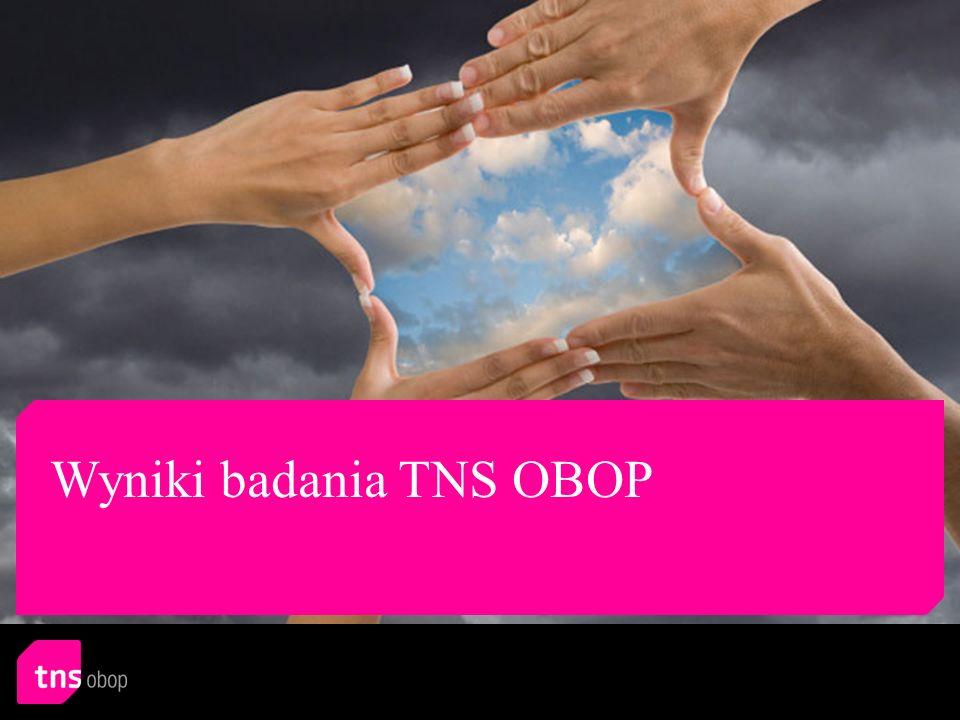 Wyniki badania TNS OBOP