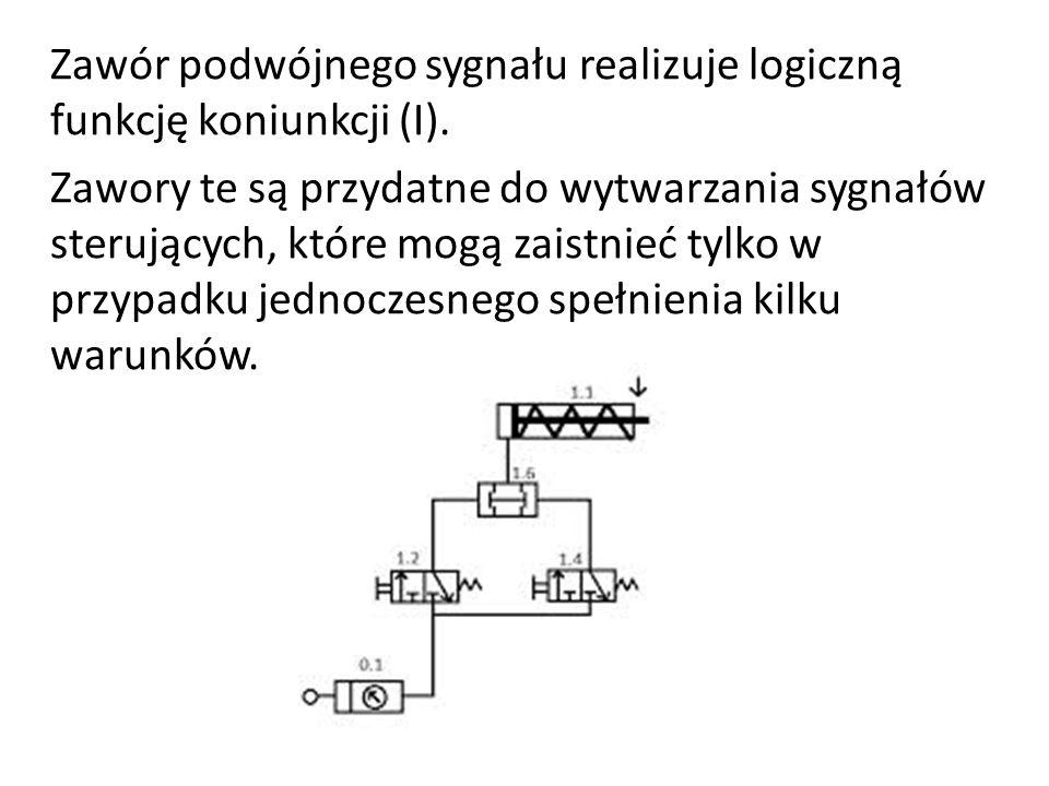 Zawór podwójnego sygnału realizuje logiczną funkcję koniunkcji (I)