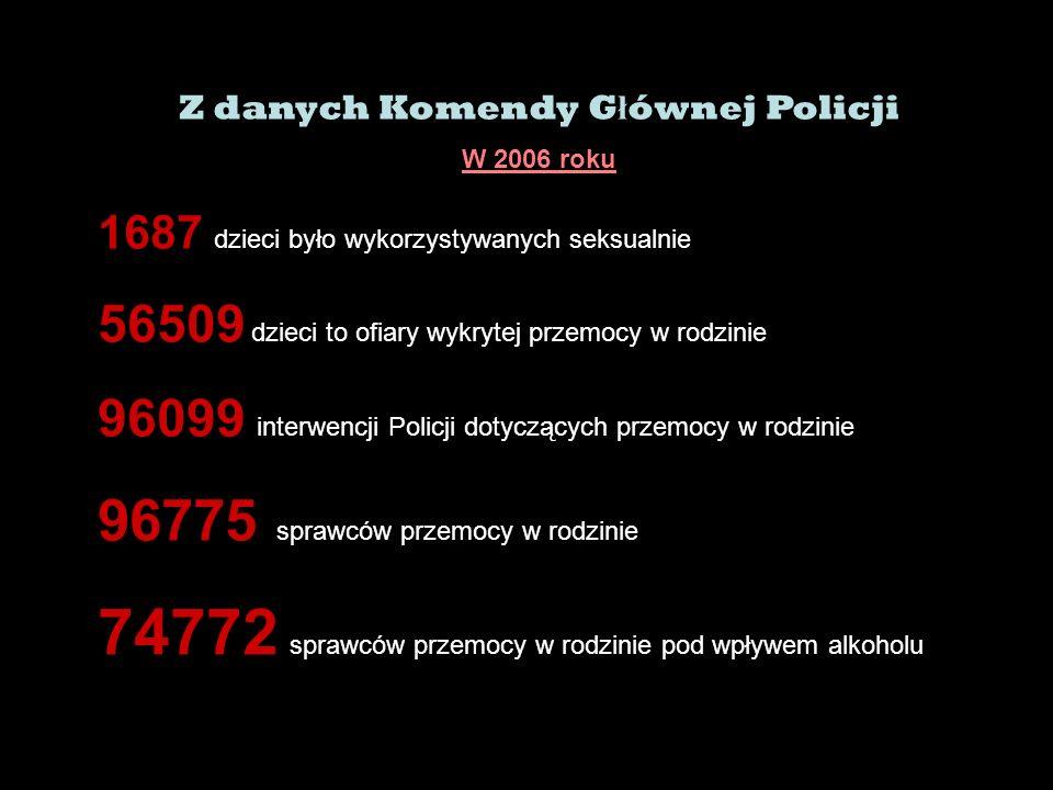 Odrobina statystyki na początek Z danych Komendy Głównej Policji