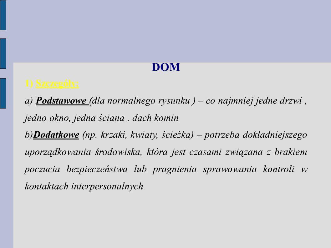DOM 1) Szczegóły: a) Podstawowe (dla normalnego rysunku ) – co najmniej jedne drzwi , jedno okno, jedna ściana , dach komin.