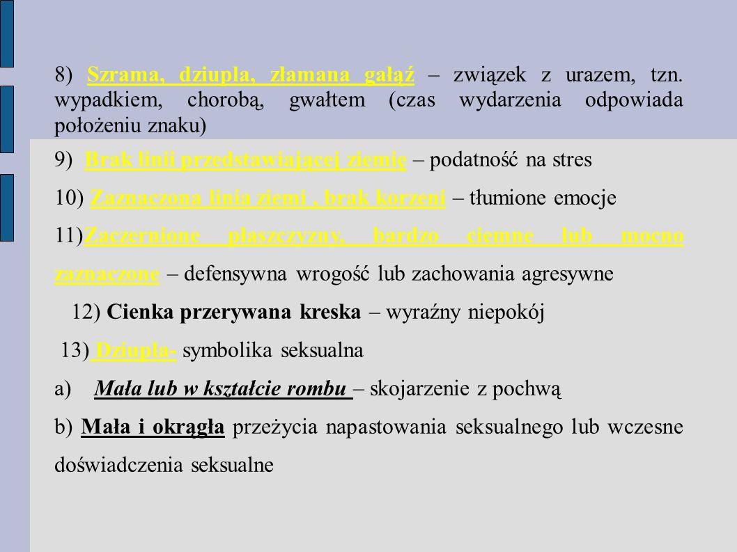 8) Szrama, dziupla, złamana gałąź – związek z urazem, tzn