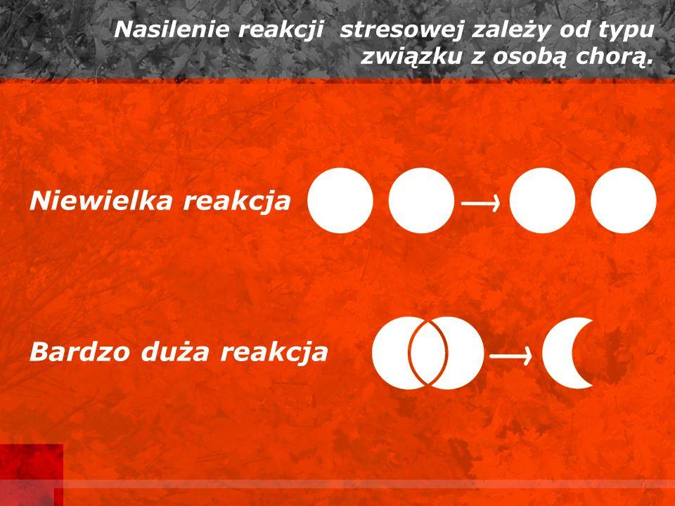Nasilenie reakcji stresowej zależy od typu związku z osobą chorą.