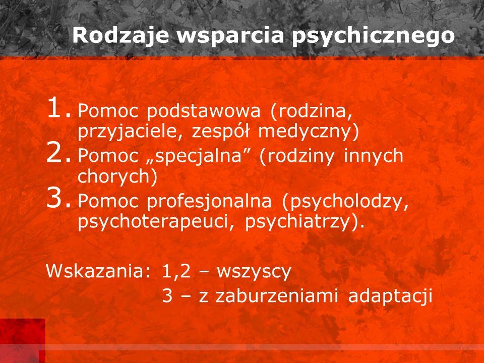 Rodzaje wsparcia psychicznego
