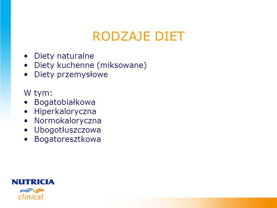 RODZAJE DIET Diety naturalne Diety kuchenne (miksowane)