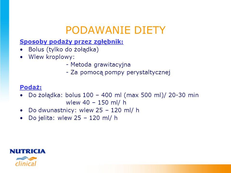 PODAWANIE DIETY Sposoby podaży przez zgłębnik: