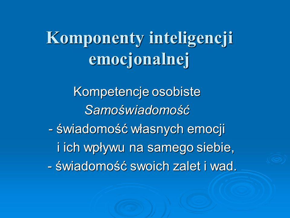 Komponenty inteligencji emocjonalnej