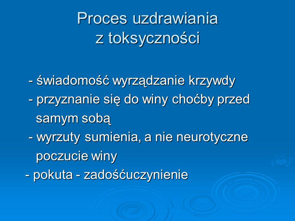 Proces uzdrawiania z toksyczności
