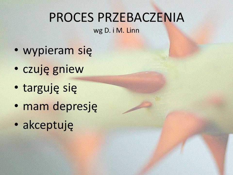 PROCES PRZEBACZENIA wg D. i M. Linn