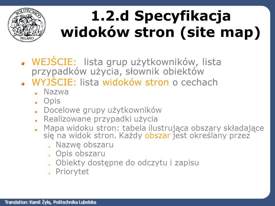 1.2.d Specyfikacja widoków stron (site map)