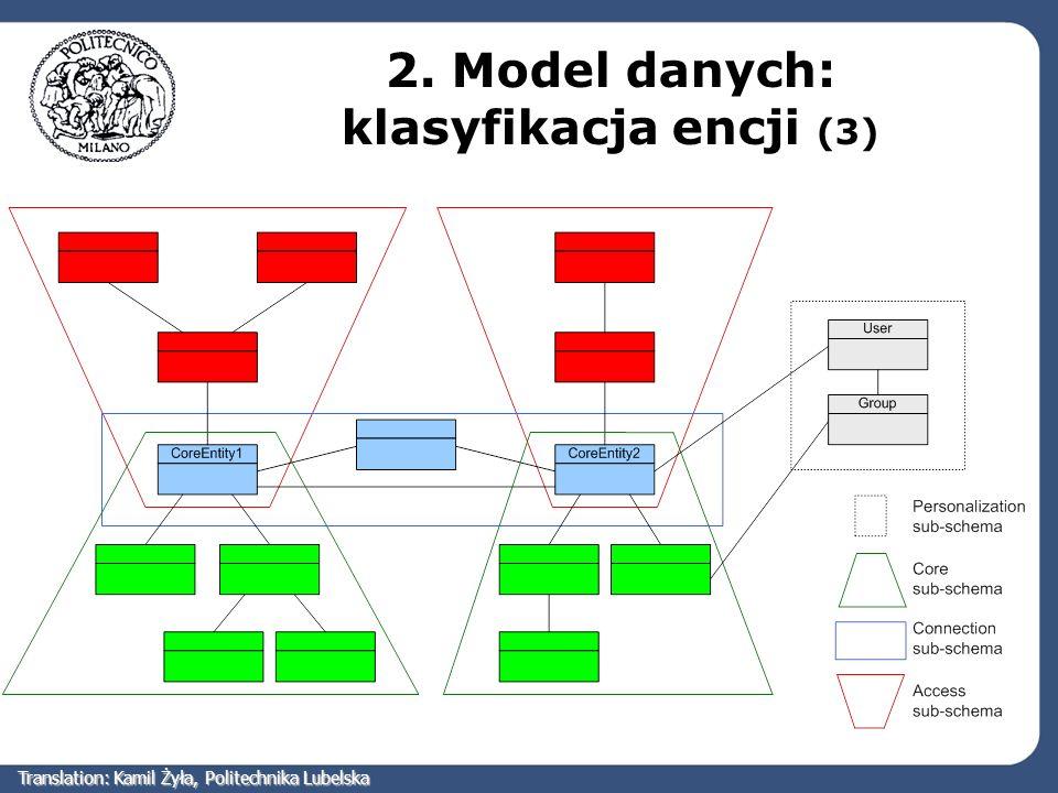 2. Model danych: klasyfikacja encji (3)