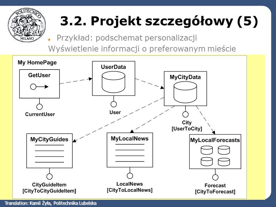 3.2. Projekt szczegółowy (5)