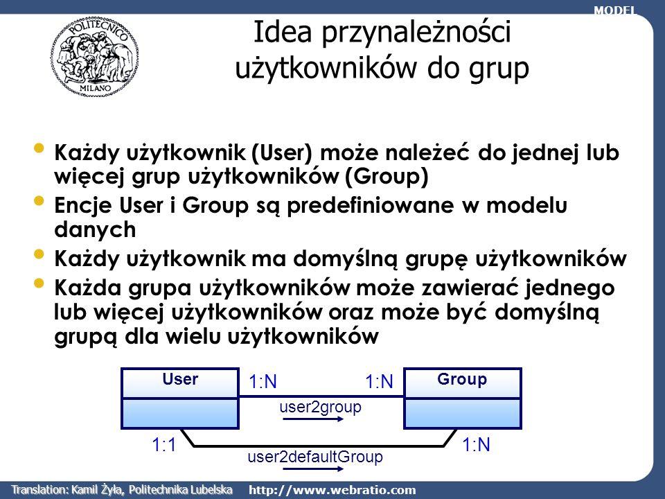 Idea przynależności użytkowników do grup