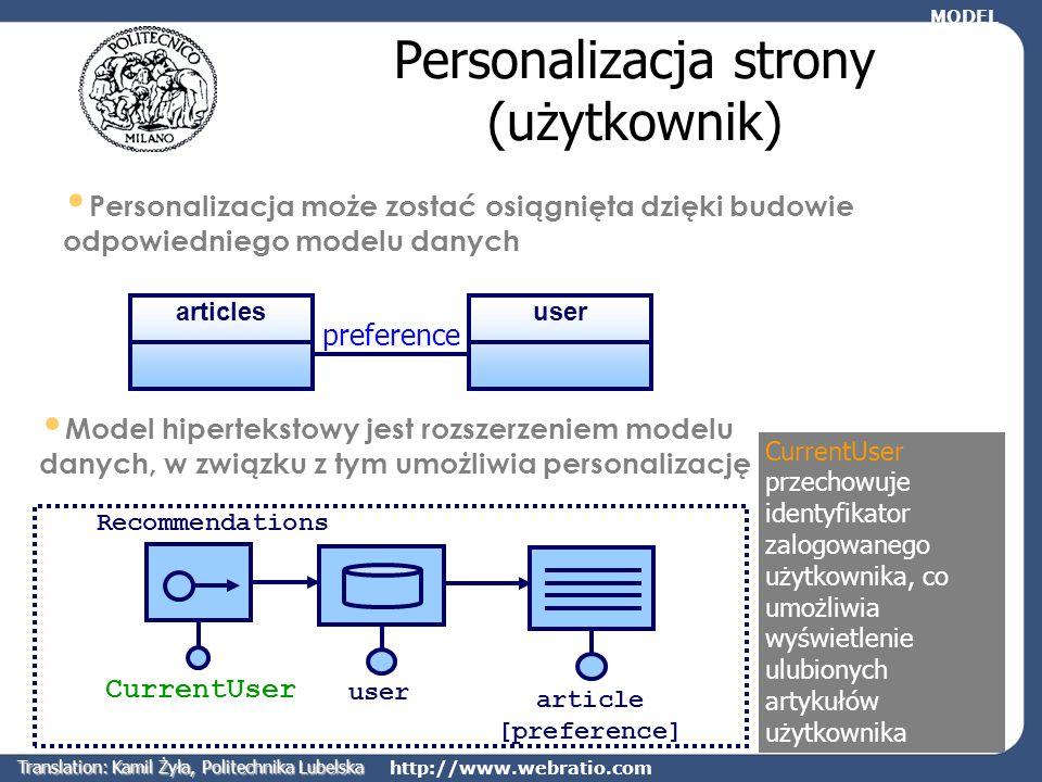 Personalizacja strony (użytkownik)