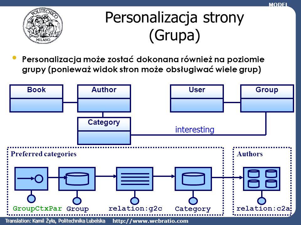 Personalizacja strony (Grupa)