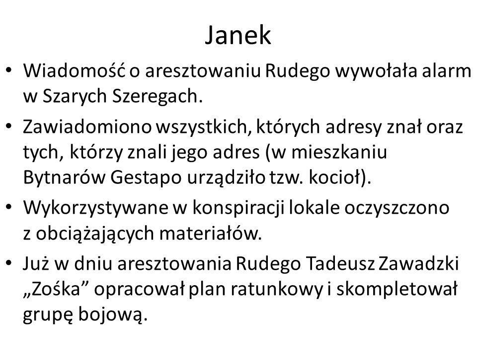Janek Wiadomość o aresztowaniu Rudego wywołała alarm w Szarych Szeregach.