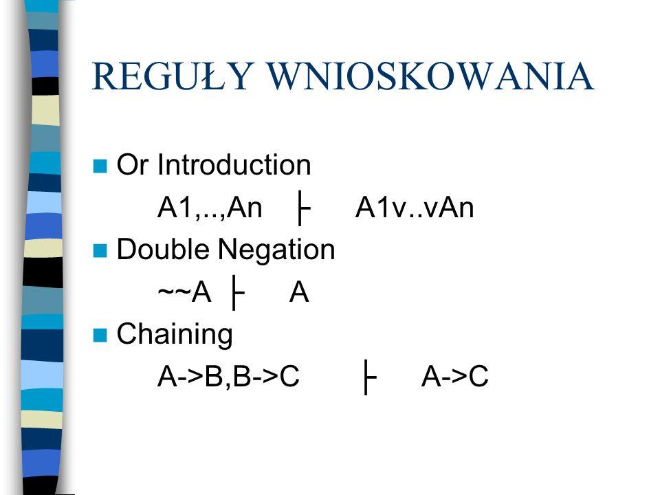 REGUŁY WNIOSKOWANIA Or Introduction A1,..,An ├ A1v..vAn