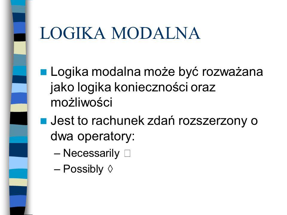 LOGIKA MODALNA Logika modalna może być rozważana jako logika konieczności oraz możliwości. Jest to rachunek zdań rozszerzony o dwa operatory: